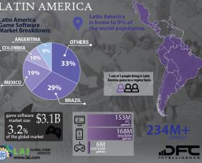 Latin American Video Games