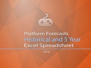 Xbox One Market Forecasts