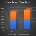 Video Game Sales Forecast